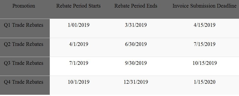 Remaining 2019 Rebate Promotion Dates